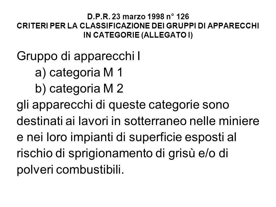 D.P.R. 23 marzo 1998 n° 126 CRITERI PER LA CLASSIFICAZIONE DEI GRUPPI DI APPARECCHI IN CATEGORIE (ALLEGATO I) Gruppo di apparecchi I a) categoria M 1