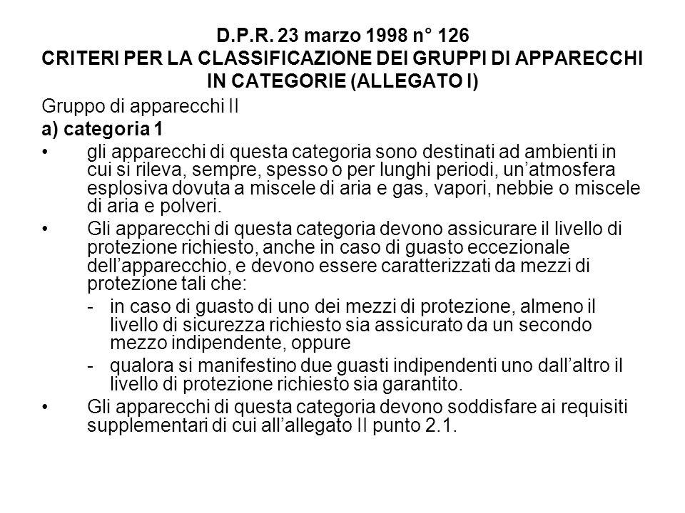 D.P.R. 23 marzo 1998 n° 126 CRITERI PER LA CLASSIFICAZIONE DEI GRUPPI DI APPARECCHI IN CATEGORIE (ALLEGATO I) Gruppo di apparecchi II a) categoria 1 g
