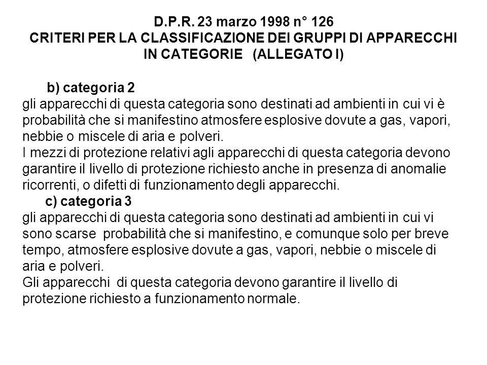 D.P.R. 23 marzo 1998 n° 126 CRITERI PER LA CLASSIFICAZIONE DEI GRUPPI DI APPARECCHI IN CATEGORIE (ALLEGATO I) b) categoria 2 gli apparecchi di questa