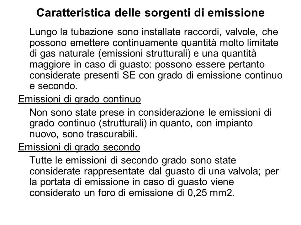 Caratteristica delle sorgenti di emissione Lungo la tubazione sono installate raccordi, valvole, che possono emettere continuamente quantità molto lim