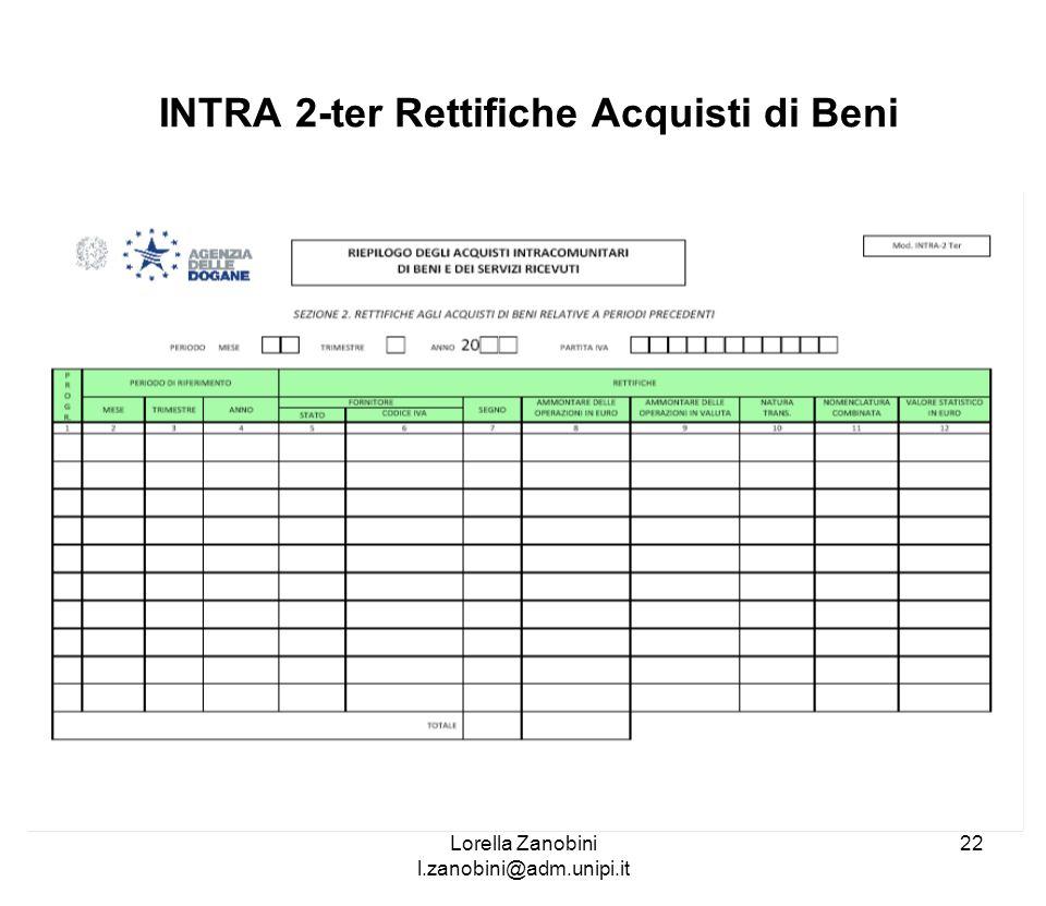 INTRA 2-ter Rettifiche Acquisti di Beni Lorella Zanobini l.zanobini@adm.unipi.it 22