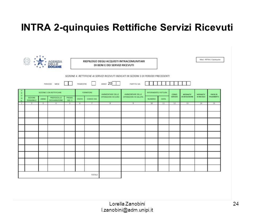 INTRA 2-quinquies Rettifiche Servizi Ricevuti Lorella Zanobini l.zanobini@adm.unipi.it 24