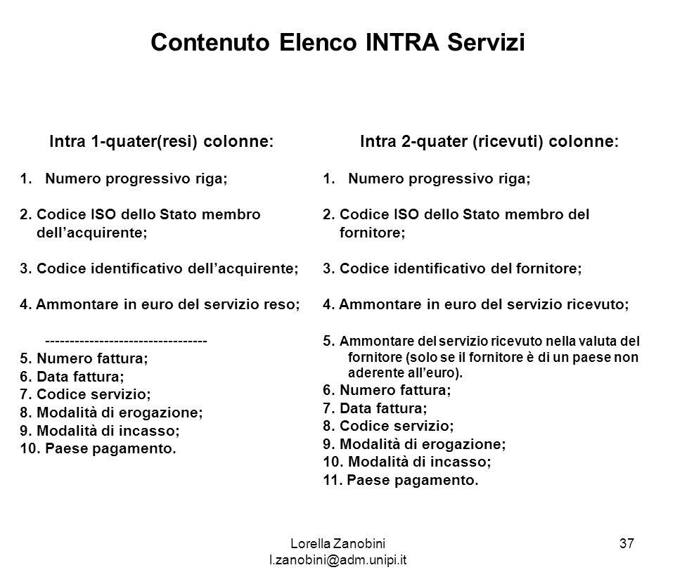 Contenuto Elenco INTRA Servizi Intra 1-quater(resi) colonne: 1.Numero progressivo riga; 2. Codice ISO dello Stato membro dellacquirente; 3. Codice ide