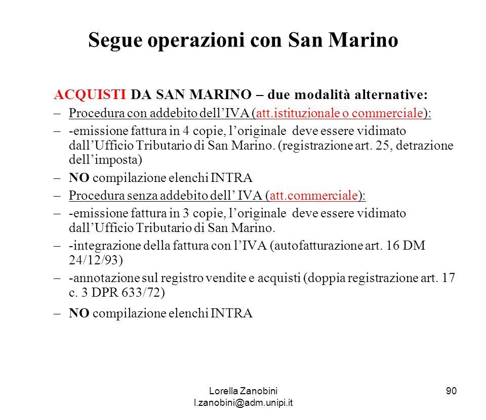 Segue operazioni con San Marino ACQUISTI DA SAN MARINO – due modalità alternative: –Procedura con addebito dellIVA (att.istituzionale o commerciale):