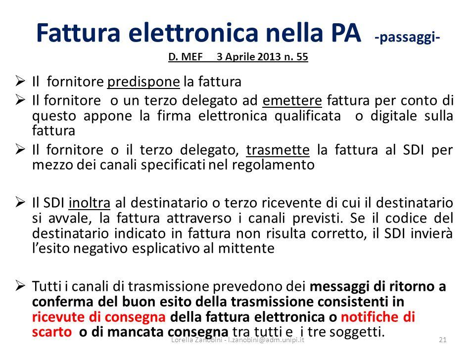 Fattura elettronica nella PA -passaggi- D. MEF 3 Aprile 2013 n. 55 Il fornitore predispone la fattura Il fornitore o un terzo delegato ad emettere fat