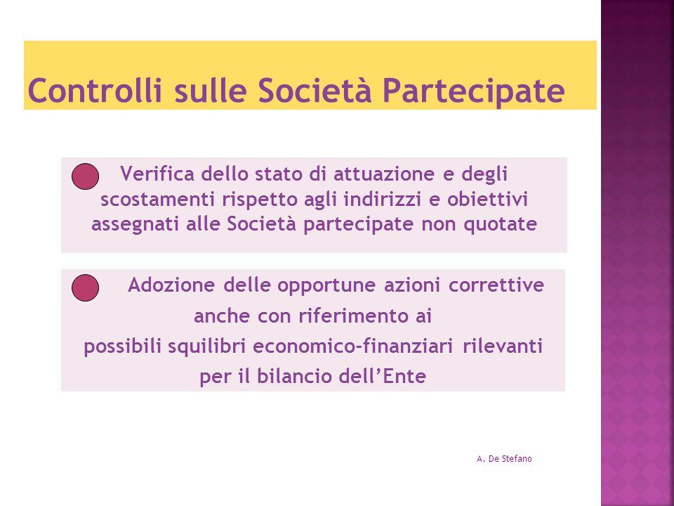 Controlli sulle Società Partecipate Verifica dello stato di attuazione e degli scostamenti rispetto agli indirizzi e obiettivi assegnati alle Società