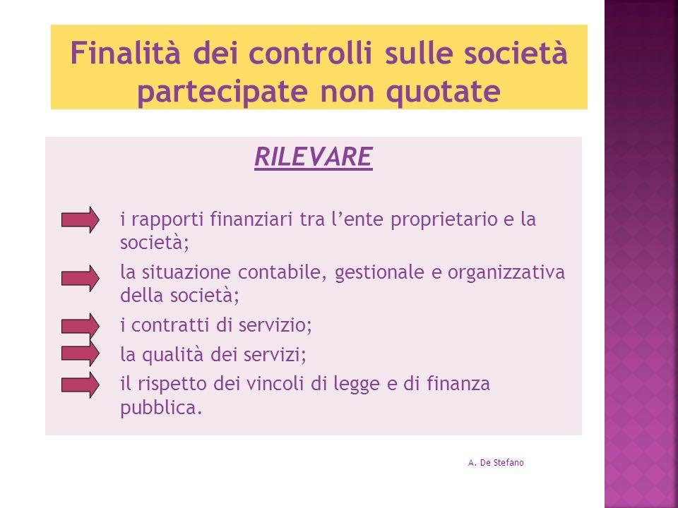 Finalità dei controlli sulle società partecipate non quotate RILEVARE i rapporti finanziari tra lente proprietario e la società; la situazione contabi