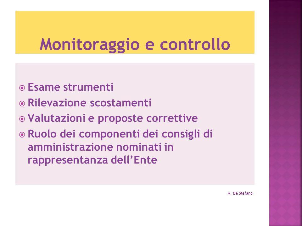 Monitoraggio e controllo Esame strumenti Rilevazione scostamenti Valutazioni e proposte correttive Ruolo dei componenti dei consigli di amministrazion