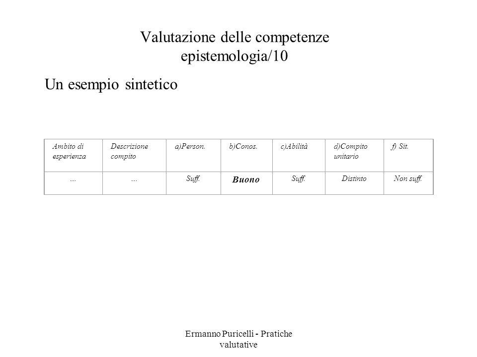 Ermanno Puricelli - Pratiche valutative Un esempio sintetico Valutazione delle competenze epistemologia/10 Ambito di esperienza Descrizione compito a)Person.b)Conos.