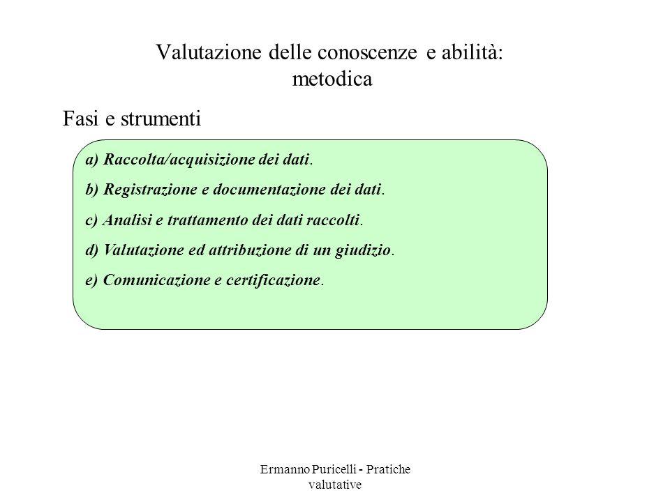 Ermanno Puricelli - Pratiche valutative a) Raccolta/acquisizione dei dati.