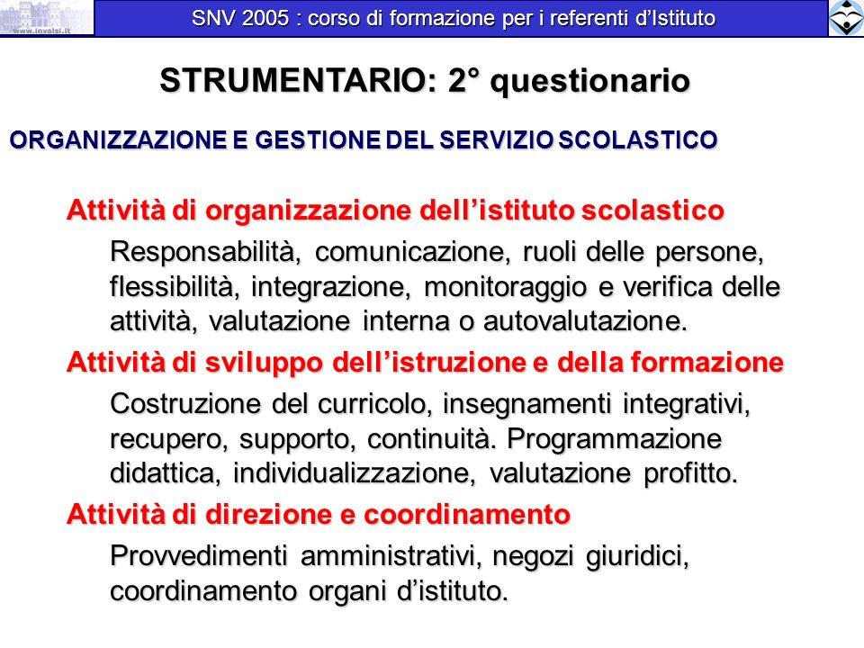 Attività di organizzazione dellistituto scolastico Responsabilità, comunicazione, ruoli delle persone, flessibilità, integrazione, monitoraggio e veri