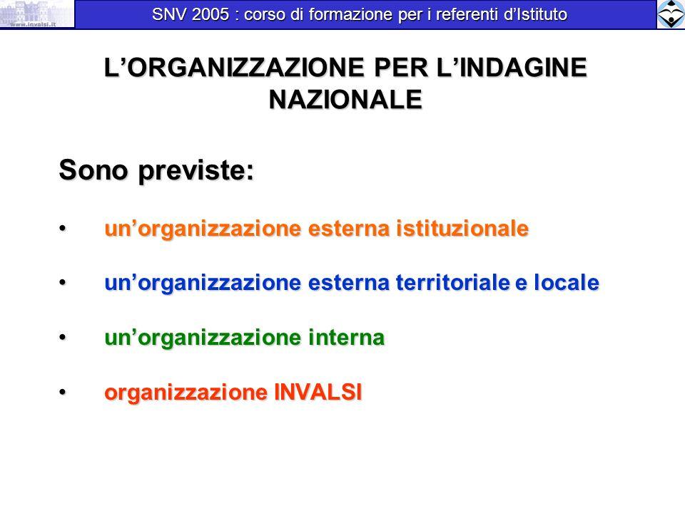 LORGANIZZAZIONE PER LINDAGINE NAZIONALE Sono previste: unorganizzazione esterna istituzionaleunorganizzazione esterna istituzionale unorganizzazione e