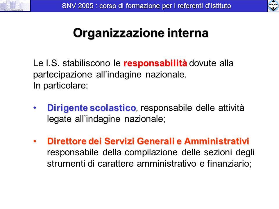Organizzazione interna SNV 2005 : corso di formazione per i referenti dIstituto SNV 2005 : corso di formazione per i referenti dIstituto responsabilità Le I.S.