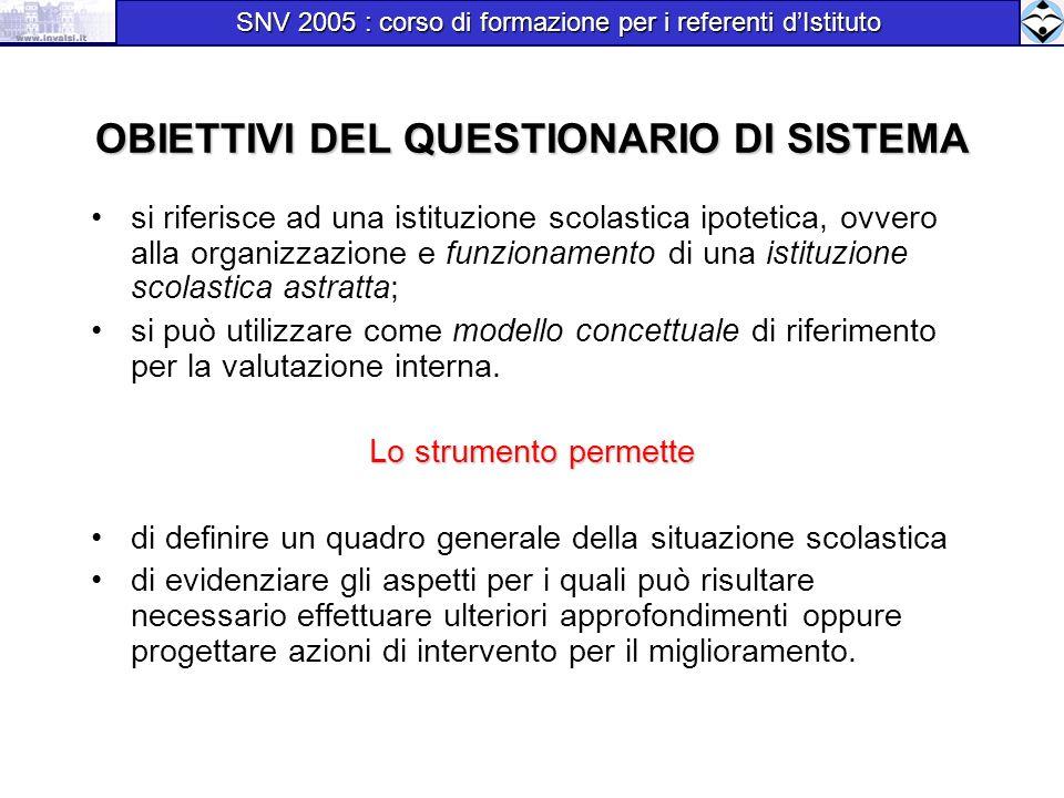 OBIETTIVI DEL QUESTIONARIO DI SISTEMA si riferisce ad una istituzione scolastica ipotetica, ovvero alla organizzazione e funzionamento di una istituzi