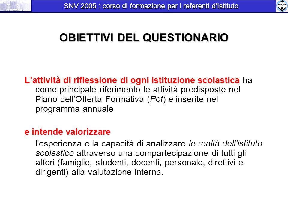 OBIETTIVI DEL QUESTIONARIO Lattività di riflessione di ogni istituzione scolastica Lattività di riflessione di ogni istituzione scolastica ha come pri