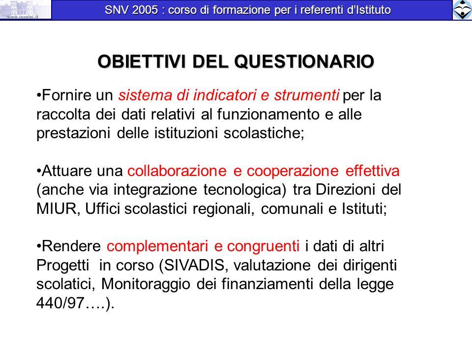 OBIETTIVI DEL QUESTIONARIO SNV 2005 : corso di formazione per i referenti dIstituto SNV 2005 : corso di formazione per i referenti dIstituto Fornire u