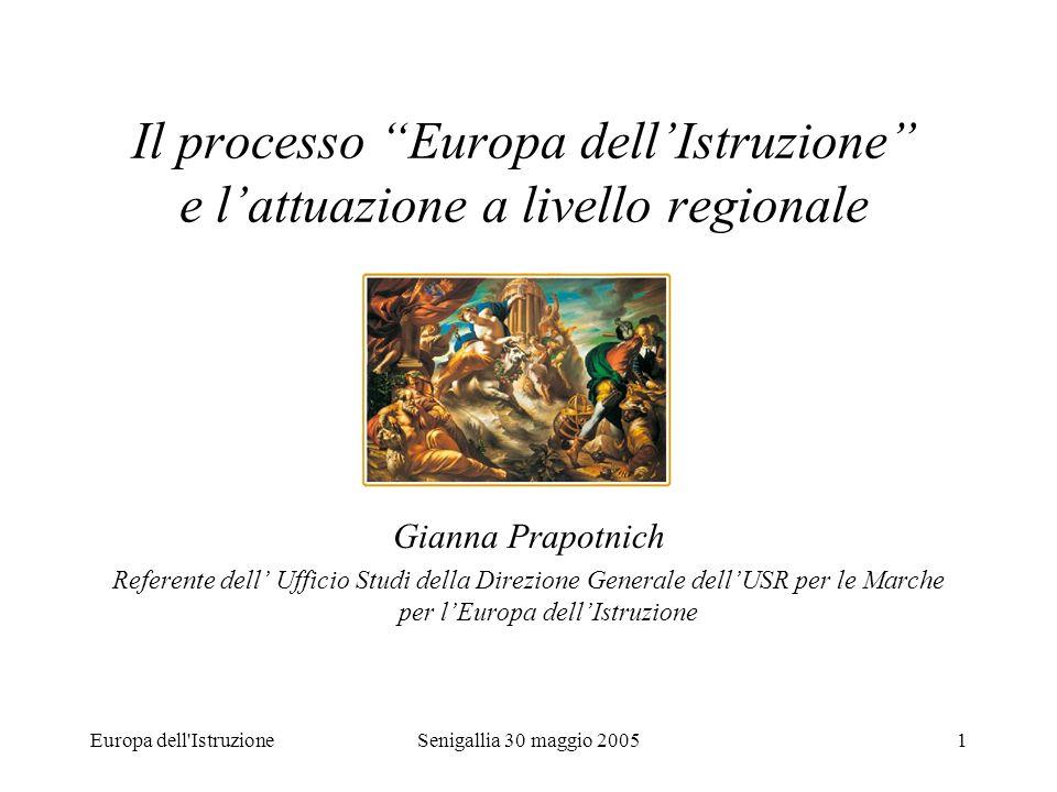 Europa dell IstruzioneSenigallia 30 maggio 200522 Mission dellU.S.R.