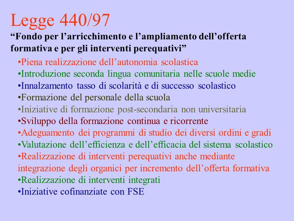 LE RISORSE 2003-2004