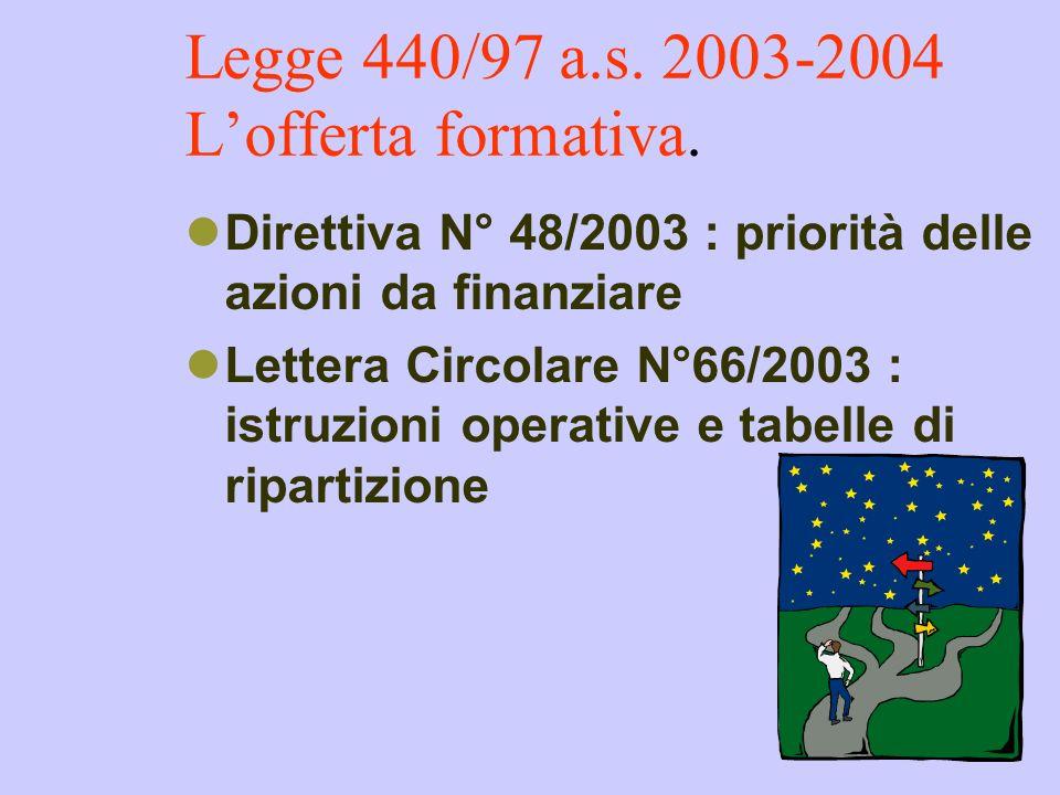 Legge 440/97 Fondo per larricchimento e lampliamento dellofferta formativa e per gli interventi perequativi Piena realizzazione dellautonomia scolasti