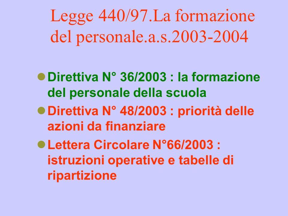 Legge 440/97 a.s. 2003-2004 Lofferta formativa. Direttiva N° 48/2003 : priorità delle azioni da finanziare Lettera Circolare N°66/2003 : istruzioni op