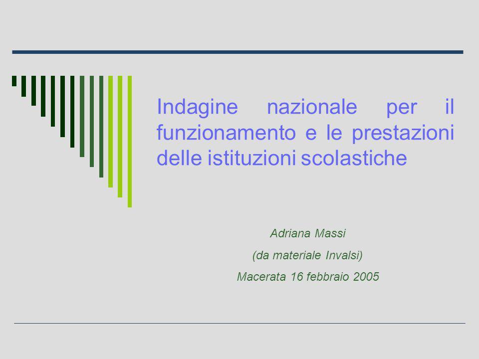 Indagine nazionale per il funzionamento e le prestazioni delle istituzioni scolastiche Adriana Massi (da materiale Invalsi) Macerata 16 febbraio 2005