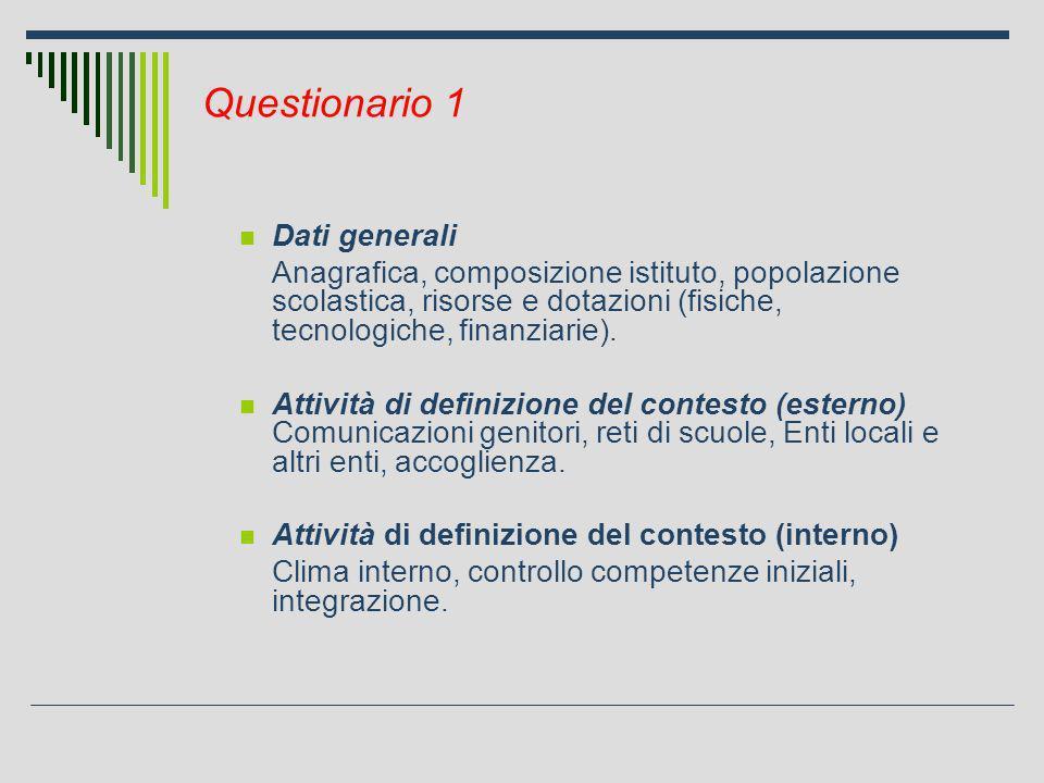 Questionario 1 Dati generali Anagrafica, composizione istituto, popolazione scolastica, risorse e dotazioni (fisiche, tecnologiche, finanziarie).