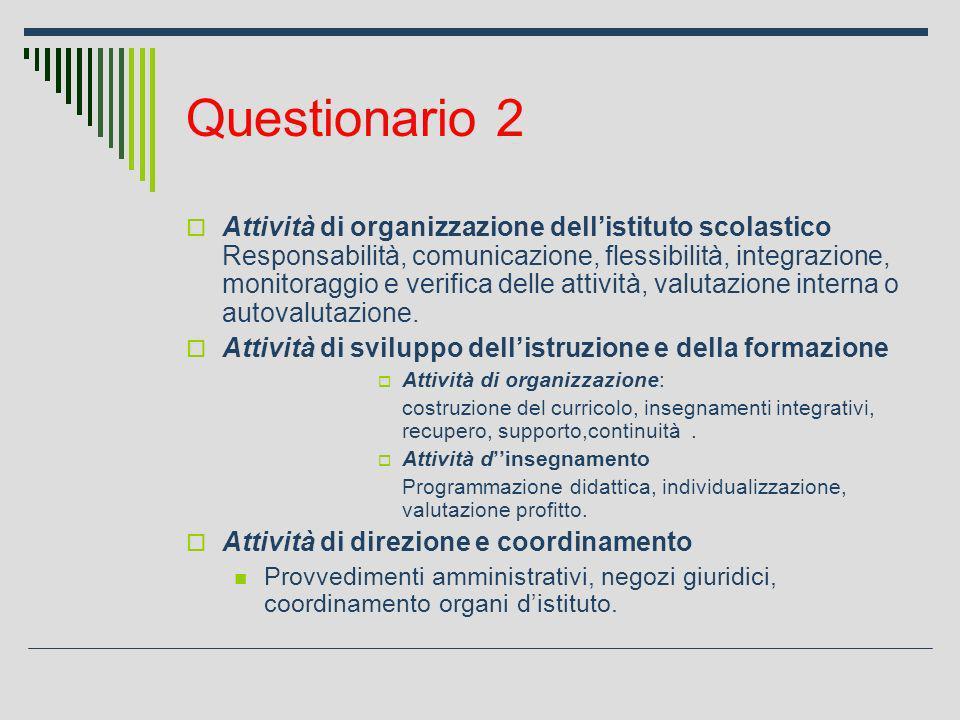 Questionario 2 Attività di organizzazione dellistituto scolastico Responsabilità, comunicazione, flessibilità, integrazione, monitoraggio e verifica delle attività, valutazione interna o autovalutazione.