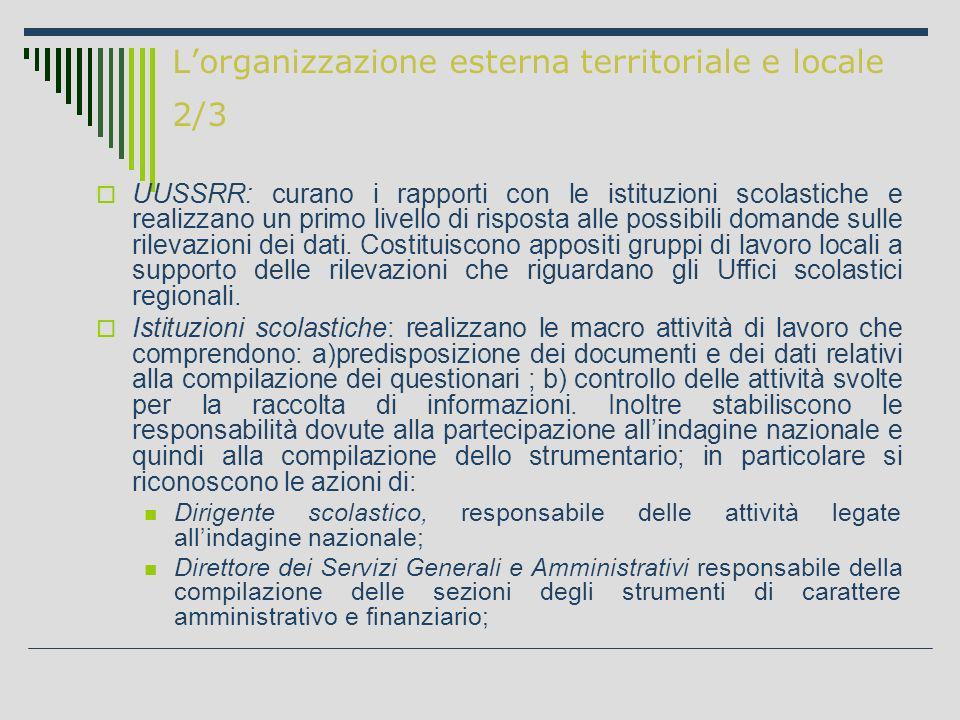 Lorganizzazione esterna territoriale e locale 2/3 UUSSRR: curano i rapporti con le istituzioni scolastiche e realizzano un primo livello di risposta alle possibili domande sulle rilevazioni dei dati.