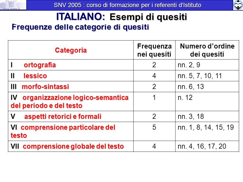 Frequenze delle categorie di quesiti Categoria Frequenza nei quesiti Numero dordine dei quesiti I ortografia 2nn. 2, 9 II lessico 4nn. 5, 7, 10, 11 II