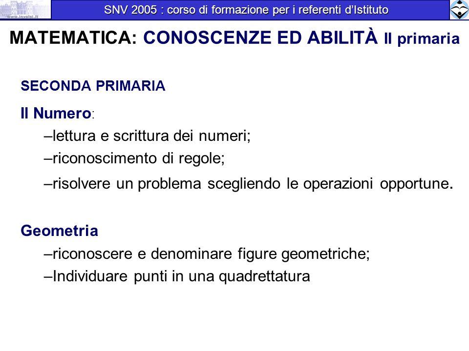 MATEMATICA: CONOSCENZE ED ABILITÀ II primaria SECONDA PRIMARIA Il Numero : –lettura e scrittura dei numeri; –riconoscimento di regole; –risolvere un p