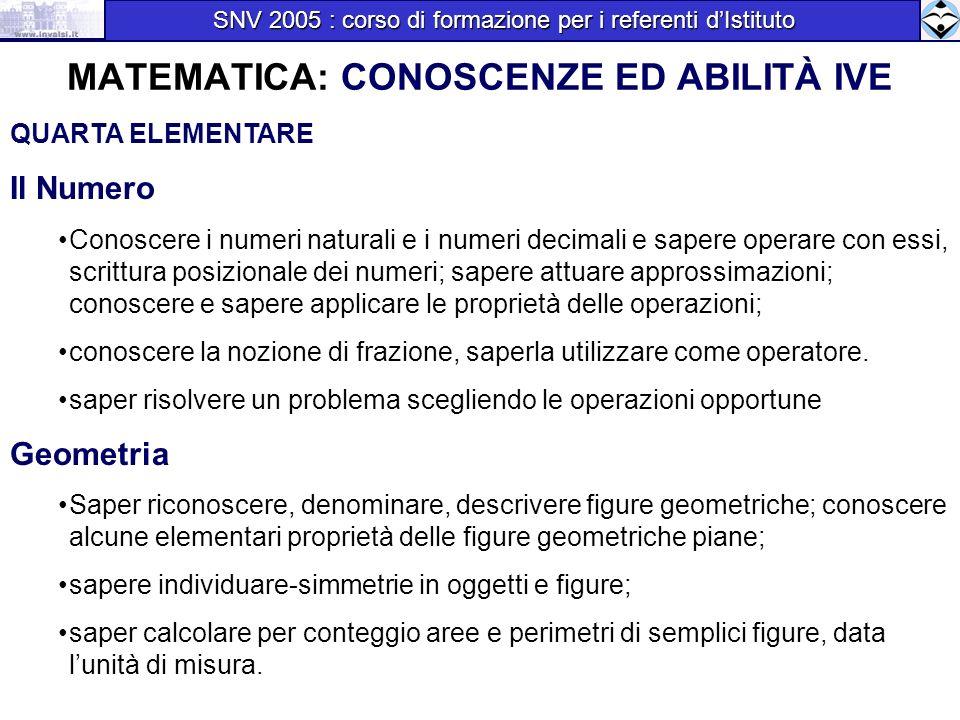 MATEMATICA: CONOSCENZE ED ABILITÀ IVE QUARTA ELEMENTARE Il Numero Conoscere i numeri naturali e i numeri decimali e sapere operare con essi, scrittura