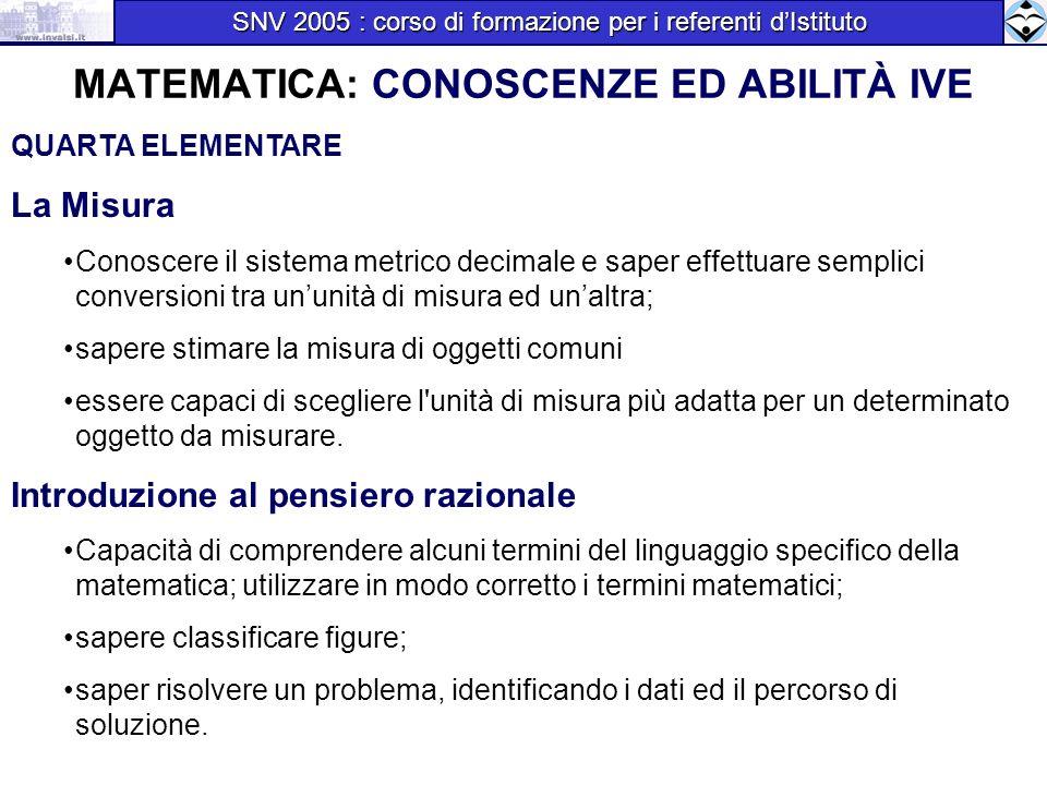 MATEMATICA: CONOSCENZE ED ABILITÀ IVE QUARTA ELEMENTARE La Misura Conoscere il sistema metrico decimale e saper effettuare semplici conversioni tra un