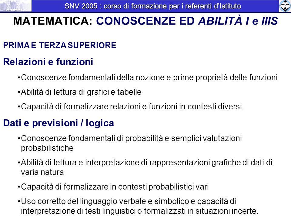 MATEMATICA: CONOSCENZE ED ABILITÀ I e IIIS PRIMA E TERZA SUPERIORE Relazioni e funzioni Conoscenze fondamentali della nozione e prime proprietà delle