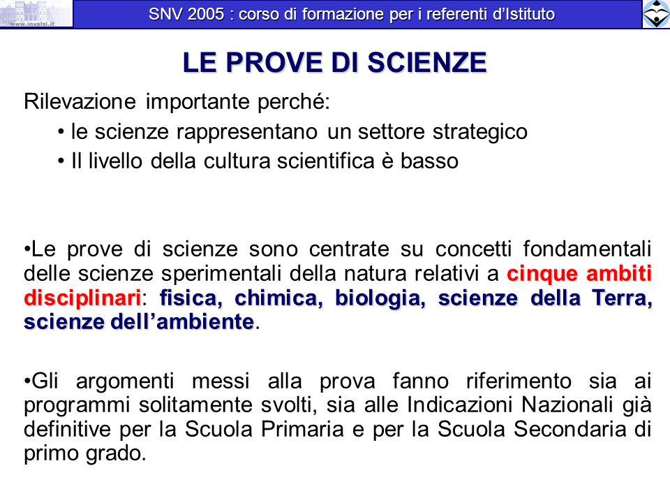 LE PROVE DI SCIENZE Rilevazione importante perché: le scienze rappresentano un settore strategico Il livello della cultura scientifica è basso cinque
