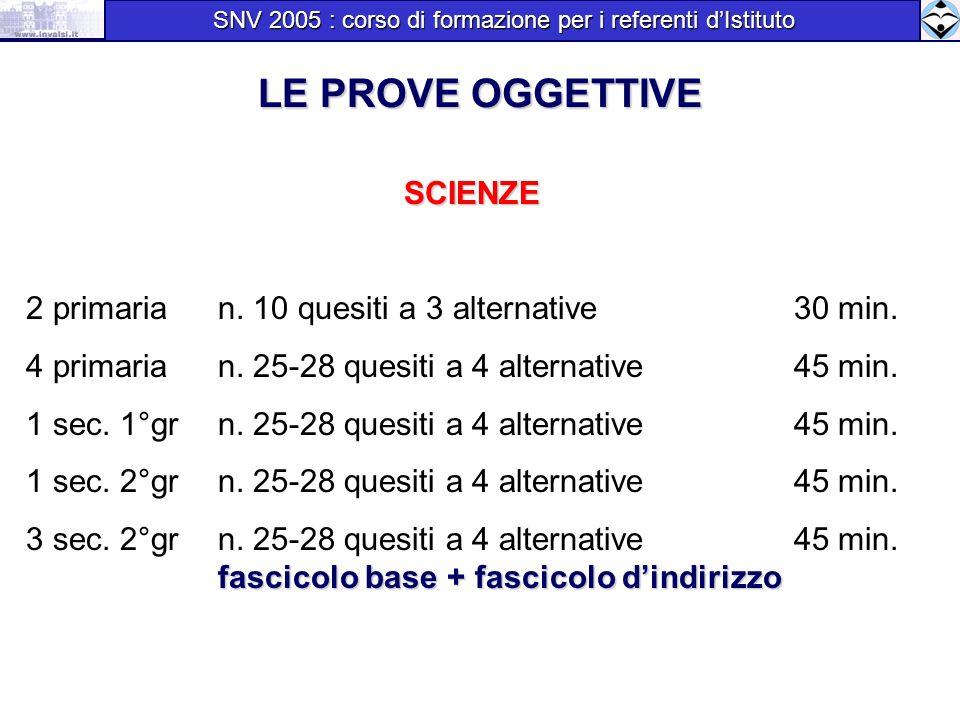 LE PROVE OGGETTIVE SCIENZE 2 primaria n. 10 quesiti a 3 alternative30 min. 4 primaria n. 25-28 quesiti a 4 alternative45 min. 1 sec. 1°gr n. 25-28 que