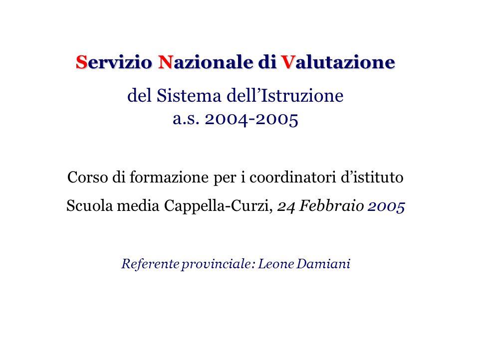 MODULO DI SOMMINISTRAZIONE SNV 2005 : corso di formazione per i referenti dIstituto SNV 2005 : corso di formazione per i referenti dIstituto