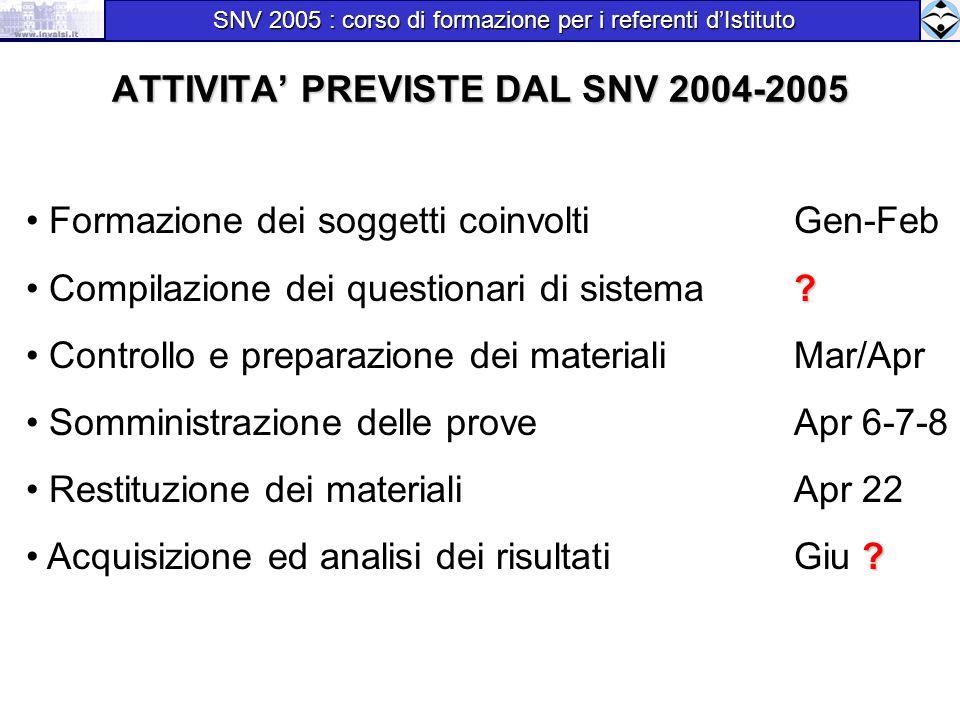 ATTIVITA PREVISTE DAL SNV 2004-2005 Formazione dei soggetti coinvoltiGen-Feb ? Compilazione dei questionari di sistema? Controllo e preparazione dei m
