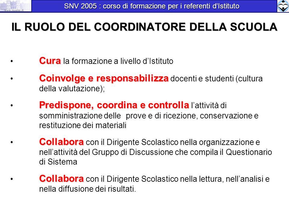 IL RUOLO DEL COORDINATORE DELLA SCUOLA Cura Cura la formazione a livello dIstituto Coinvolge e responsabilizza Coinvolge e responsabilizza docenti e s