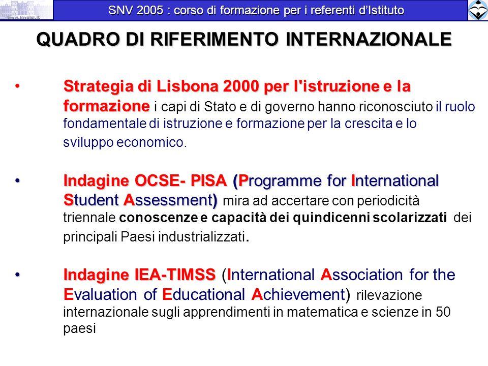 RELAZIONE DEL COORDINATORE D3 SNV 2005 : corso di formazione per i referenti dIstituto SNV 2005 : corso di formazione per i referenti dIstituto