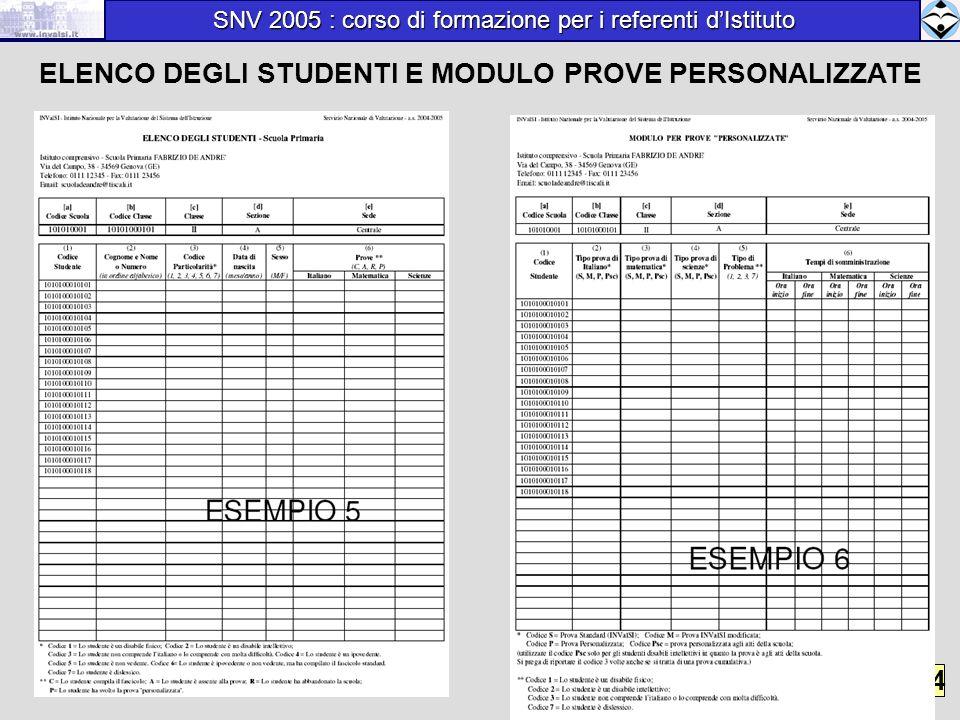 ELENCO DEGLI STUDENTI E MODULO PROVE PERSONALIZZATE D4 SNV 2005 : corso di formazione per i referenti dIstituto SNV 2005 : corso di formazione per i r