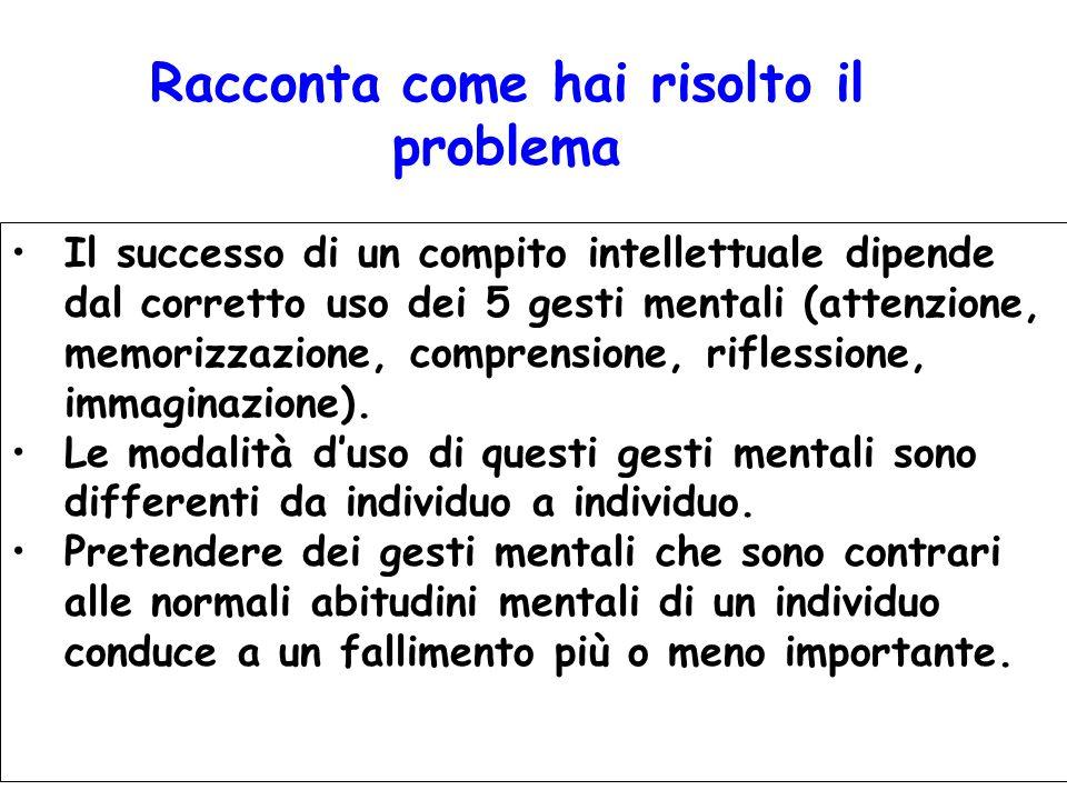 Il successo di un compito intellettuale dipende dal corretto uso dei 5 gesti mentali (attenzione, memorizzazione, comprensione, riflessione, immaginaz