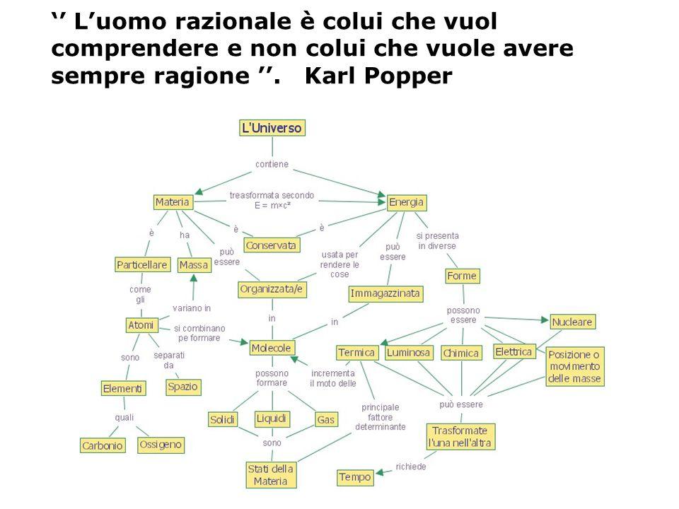 Luomo razionale è colui che vuol comprendere e non colui che vuole avere sempre ragione. Karl Popper