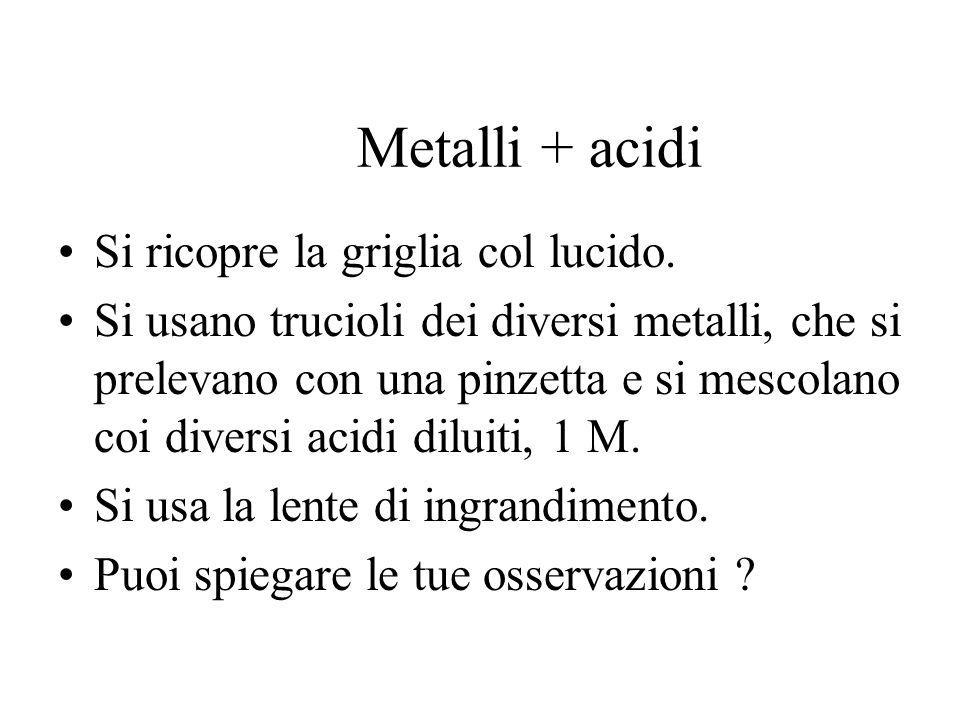 Metalli + acidi Si ricopre la griglia col lucido. Si usano trucioli dei diversi metalli, che si prelevano con una pinzetta e si mescolano coi diversi