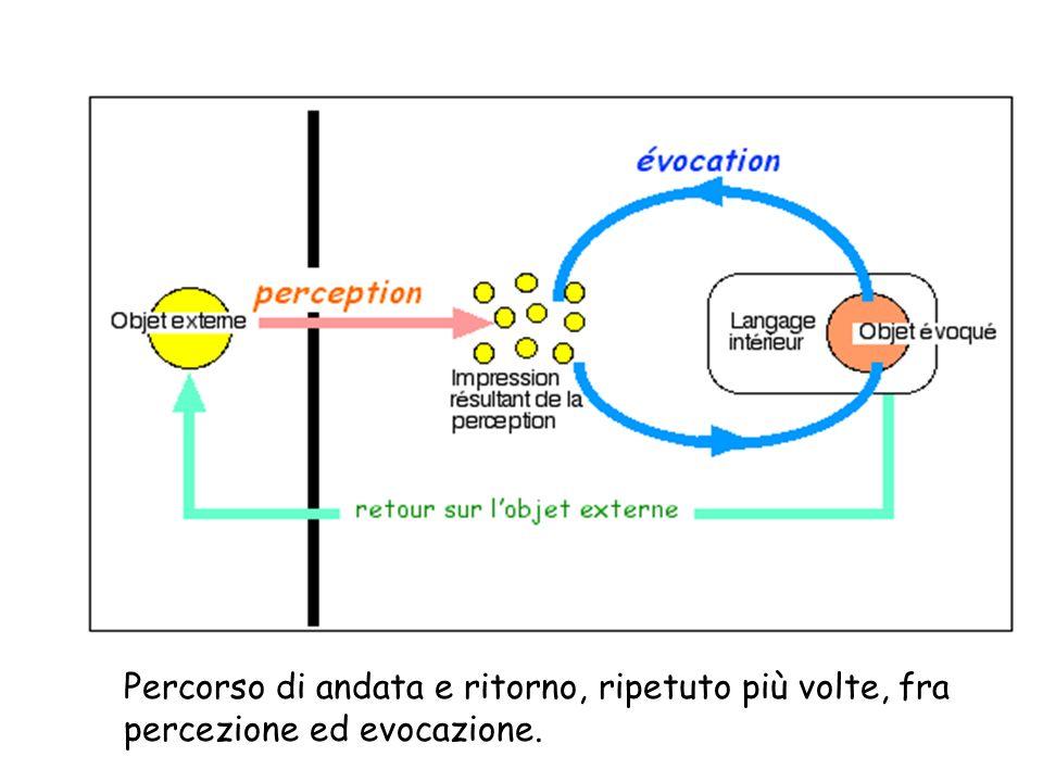 www.chemsoc.org/networks/gcn www.chemsoc.org/ per i libri http://public-cmaps.coginst.uwf.edu/cmaps http://www.cmaptools.com/ www.leparoledellascienza.it In mappe si scarica lapprScienze.