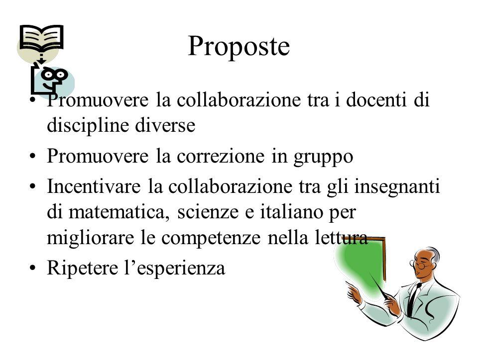 Proposte Promuovere la collaborazione tra i docenti di discipline diverse Promuovere la correzione in gruppo Incentivare la collaborazione tra gli insegnanti di matematica, scienze e italiano per migliorare le competenze nella lettura Ripetere lesperienza