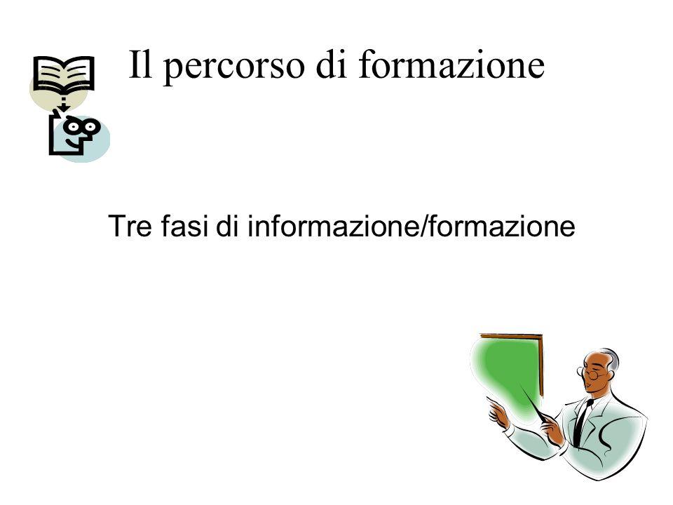 Il percorso di formazione Tre fasi di informazione/formazione