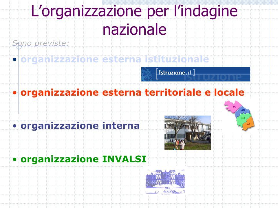 Lorganizzazione per lindagine nazionale Sono previste: organizzazione esterna istituzionale organizzazione esterna territoriale e locale organizzazione interna organizzazione INVALSI