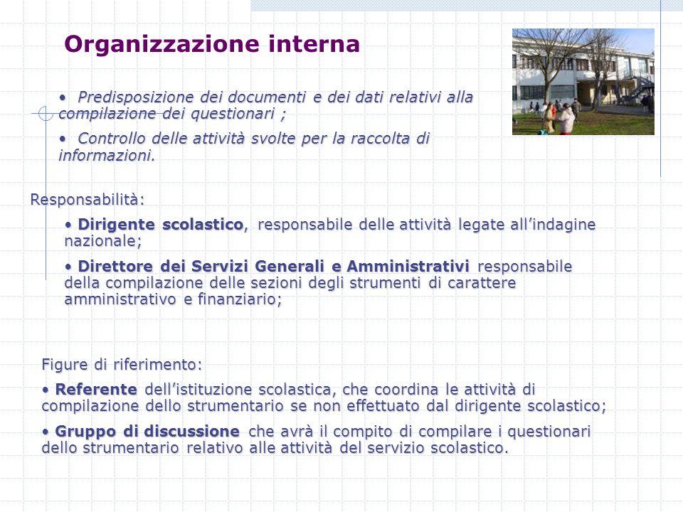 Organizzazione interna Predisposizione dei documenti e dei dati relativi alla compilazione dei questionari ; Predisposizione dei documenti e dei dati relativi alla compilazione dei questionari ; Controllo delle attività svolte per la raccolta di informazioni.