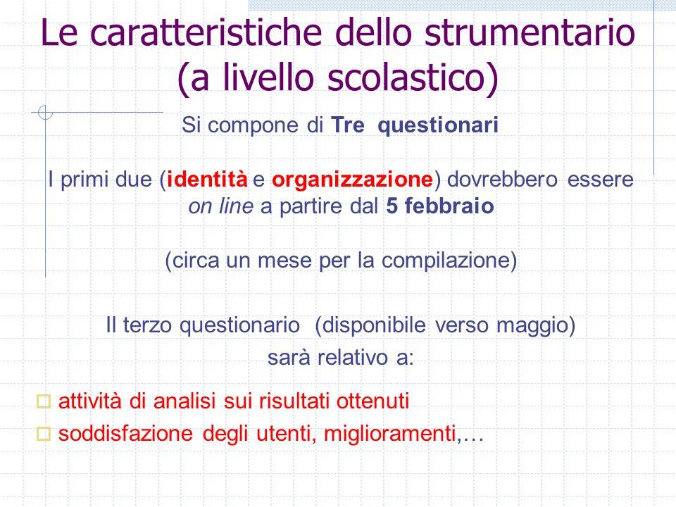 Le caratteristiche dello strumentario (a livello scolastico) Si compone di Tre questionari I primi due (identità e organizzazione) dovrebbero essere o