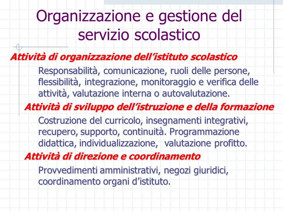 Organizzazione e gestione del servizio scolastico Attività di organizzazione dellistituto scolastico Responsabilità, comunicazione, ruoli delle persone, flessibilità, integrazione, monitoraggio e verifica delle attività, valutazione interna o autovalutazione.